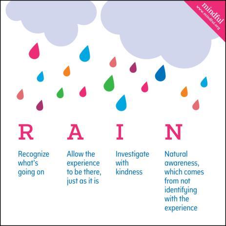 Rain_practice